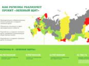 В Забайкалье Народный фронт добился создания «зеленого щита» площадью более 21 тыс. га